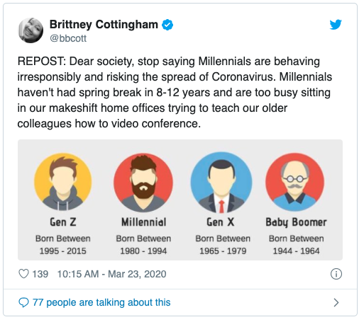 Tweet from Brittney Cottingham  REPOST: Dear Society, stop saying Millennials are behaving irresponsibly and risking the spread of Coronovirus. Millenials haven't had spring break in 8-12 years and are too busy sitting in our makeshift home offices trying to teach our older colleagues how to video conference.  Table showing generations from Gen Z to Baby Boomers.
